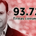 ¡Conseguido! el alcalde Jun logra 93.720 firmas para forzar un Congreso Extraordinario del PSOE
