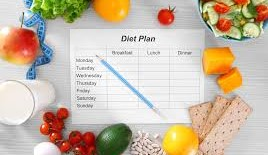 Why diet plans never work