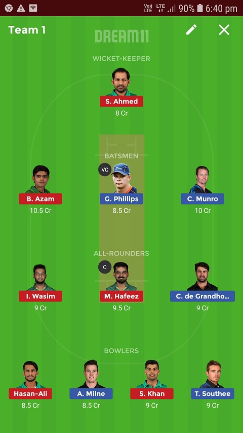 PAK Vs NZ 2ND T20 DREAM11 PREDICTION
