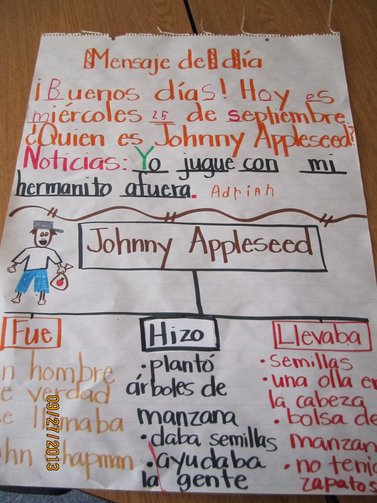 Kinder Dual Language Divas Fall Semester Recap