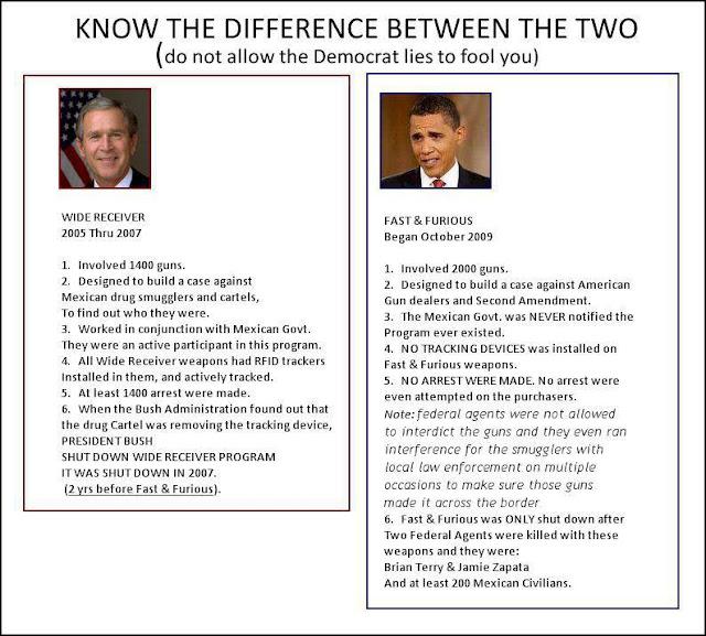Executive Privilege Refers To The President S Ability To: Bush Executive Privilege Kavanaugh