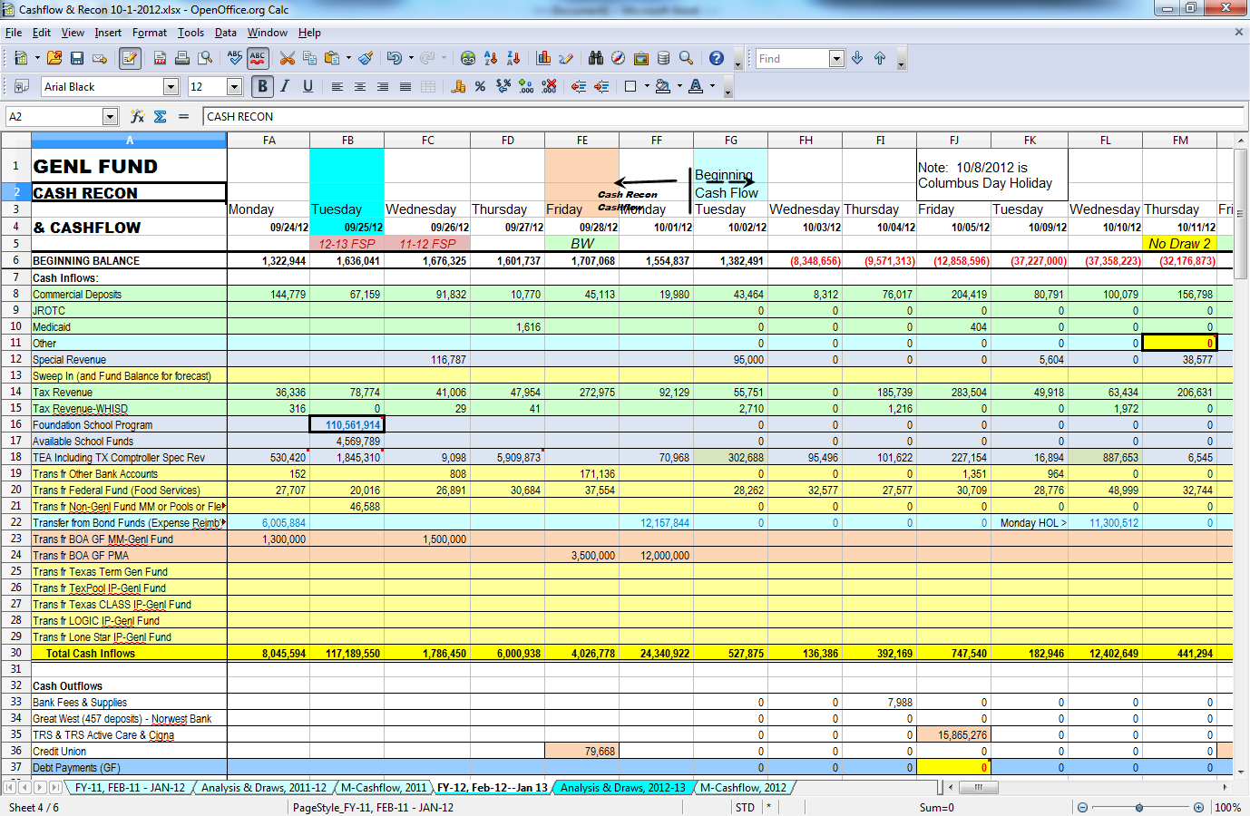 open office calc templates - k digest it 39 s all about choice alternate applications