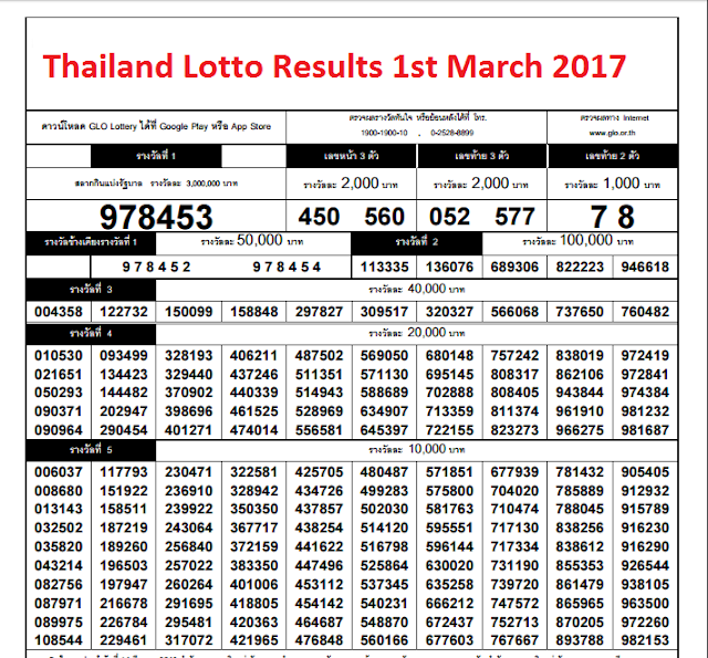 Thailand-Lotto-Results-Today