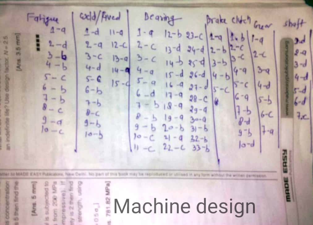 Download Made Easy Workbook Answer Key [Mechanical] - CG