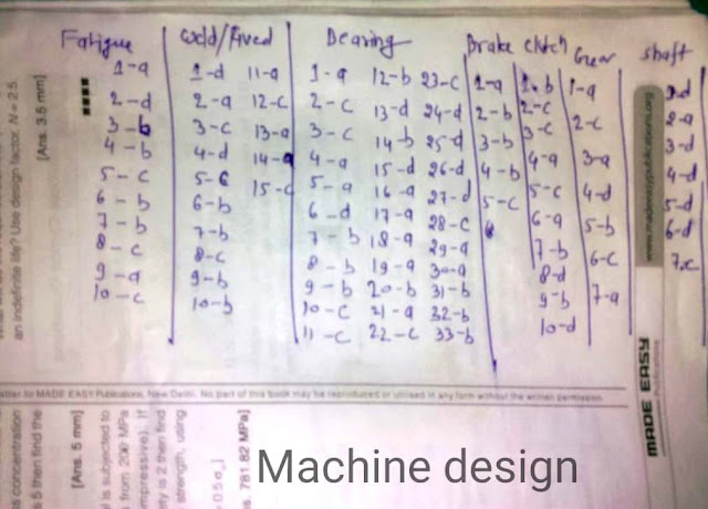 Machine Design Made Easy Workbook Answer Key
