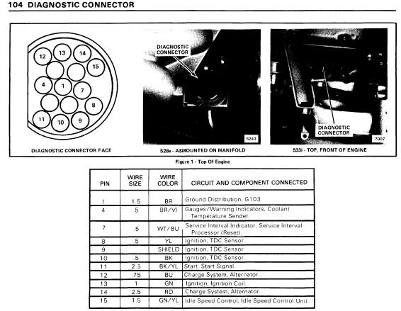 repair-manuals: BMW 528e 1983 Electrical Troubleshooting