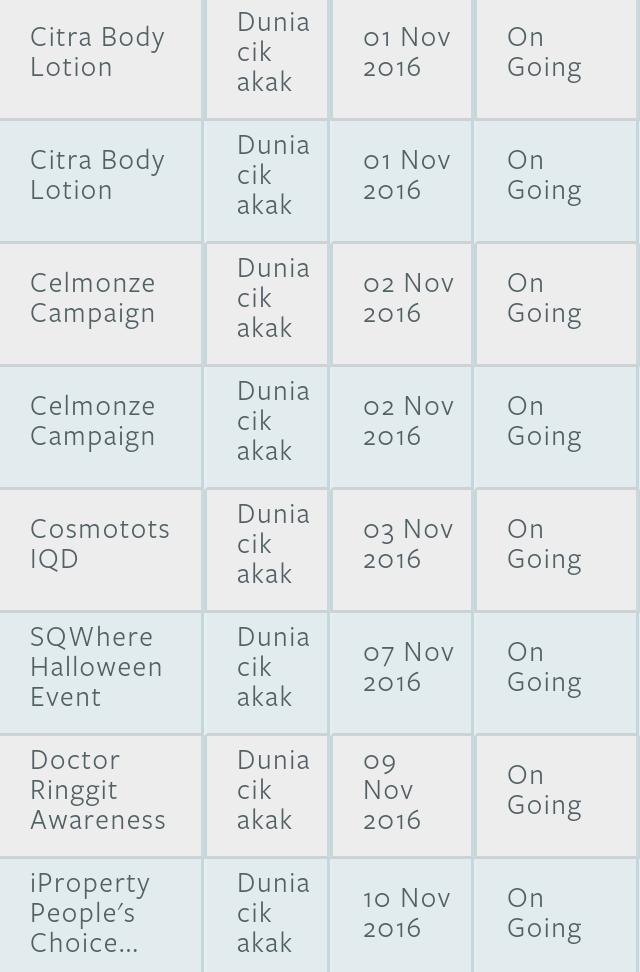 Rezeki Cpuv Nuffnang November - 8 Masih Status On Going
