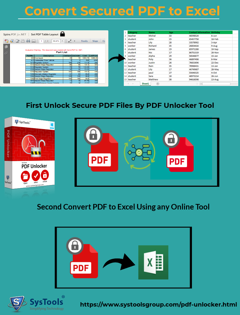 Excel guide pdf user ms