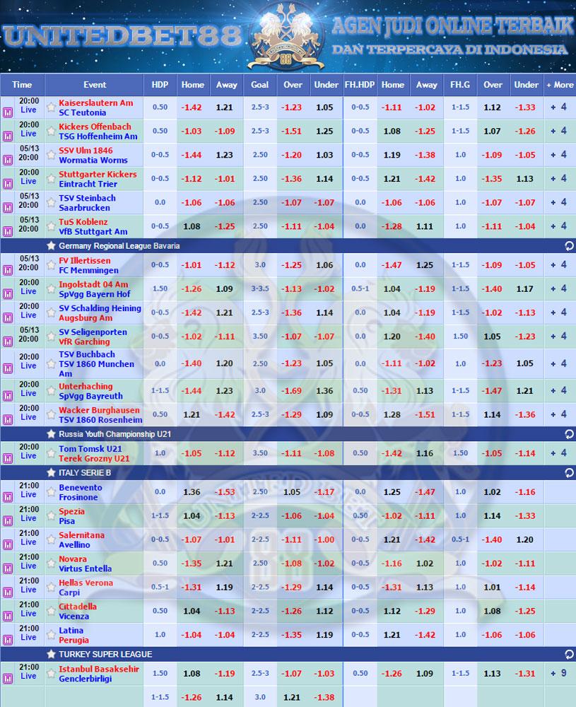 Unitedbet88 Jadwal Pertandingan Bola Sbobet Online TGL 13 ...