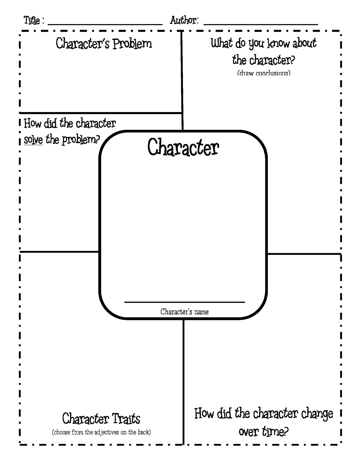 Character Traits Reader Response Pages