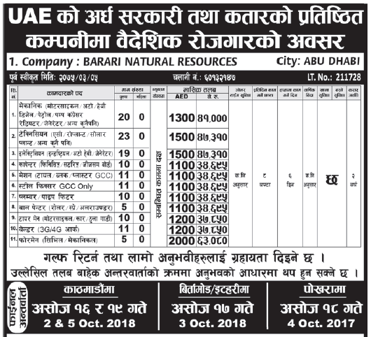 Jobs in UAE and Qatar for Nepali, Salary Rs 63,080