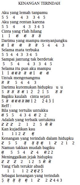 Not Angka Pianika Lagu Samsons Kenangan Terindah