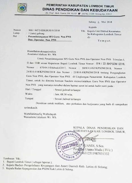 Tanda Tangan SPJ Guru Non PNS dan Operator Non PNS