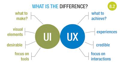 best ui ux design companies