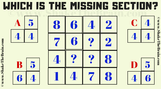 In this missing numbers puzzle, your challenge is to find the value of the missing numbers in the given square