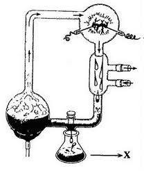 percobaan Stanley Miller