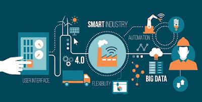Industria 4.0 y 5G