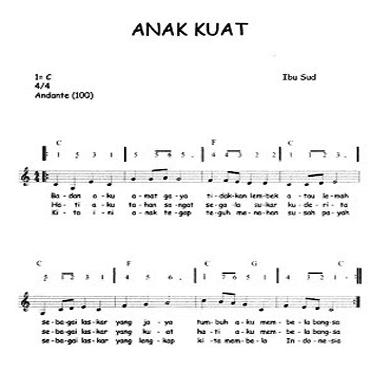 Partitur Lagu Anak: Notasi dan Lirik Lagu Anak Kuat