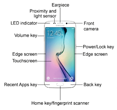 Samsung Galaxy S6 Edge 5 Front Panel Details