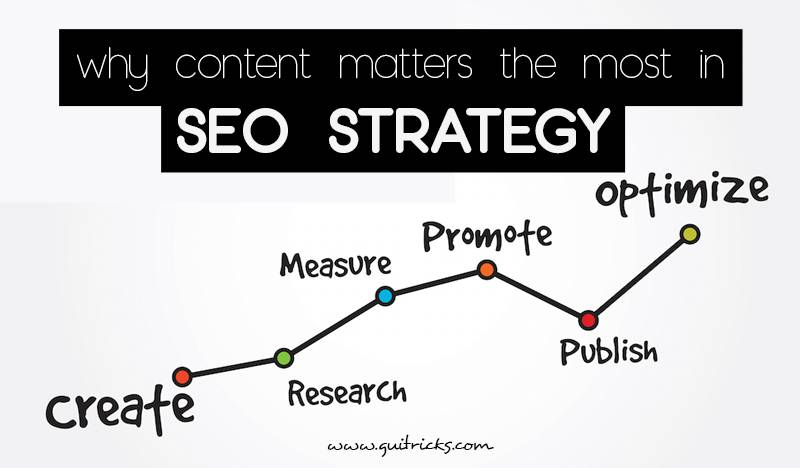 Why Content Matters The Most In SEO Strategy