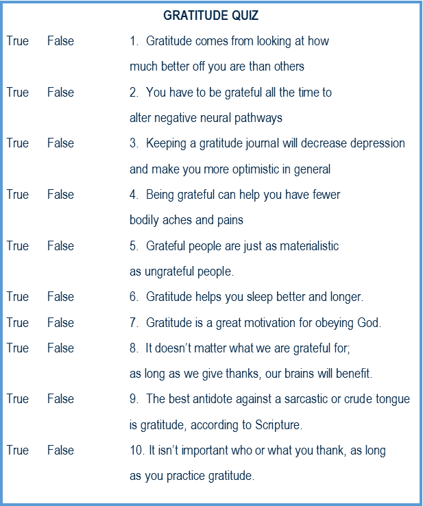 photo regarding Thanksgiving Quiz Printable known as The Soul at Unwind Website: Graude: A Quiz, A Printable and a