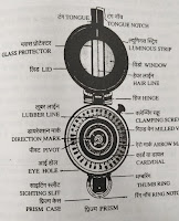Compass ke parts ka naam