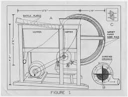 Introduction with Engineering Drawing