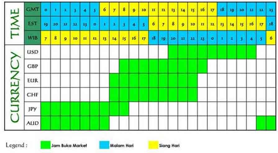Trading Sentimen Pasar dalam Forex