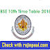 RBSE 10th Time Table 2018 Download Rajasthan Board 10th Class Date Sheet PDF