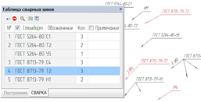 САПР СВАРКА. Подсвечивание обозначений швов сварных соединений одного типа на чертеже.