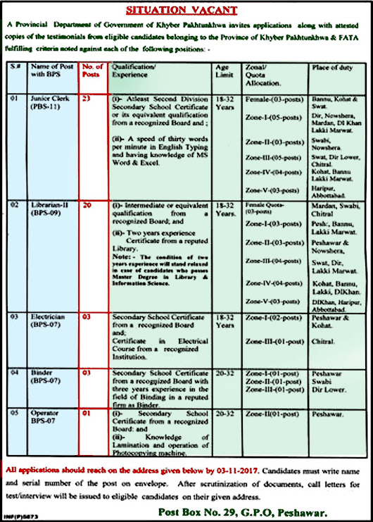 PO Box 29 GPO Peshawar Jobs 2017 October Clerks, Librarians & Others KPK Provincial Department Latest