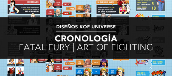 http://www.kofuniverse.com/2016/10/cronologia-fatal-fury-art-of-fighting_17.html