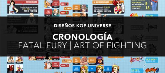http://www.kofuniverse.com/2016/10/cronologia-fatal-fury-art-of-fighting_17.html