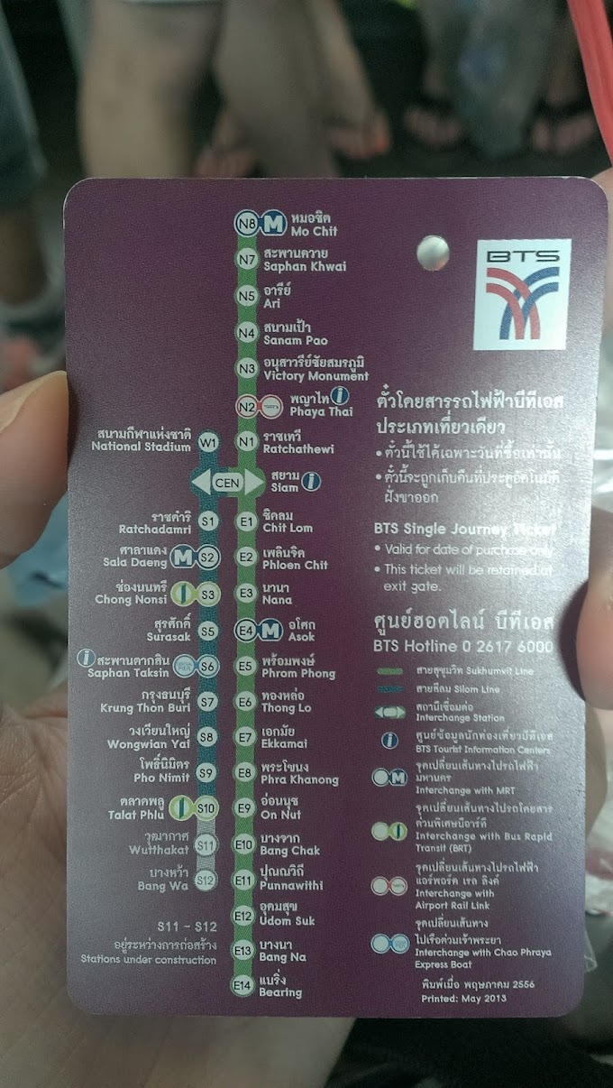"[TRIP THAILAND - PART 4] ""CHATUCHAK WEEKEND MARKET"" Surganya para Shopaholic.."
