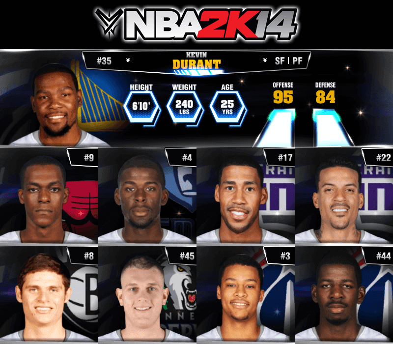 NBA 2k14 Ultimate Roster Update v7.2 : July 3rd, 2016 - Free Agency Trades