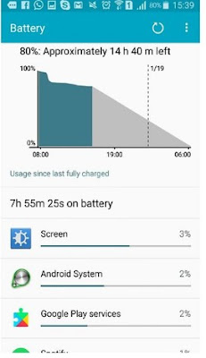 How To Fix GooglePlay Services Draining My Android Battery