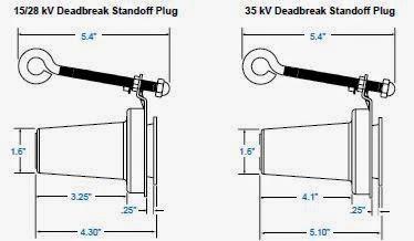 Raychem Heat Shrink: Deadbreak Standoff Plug; 600 Amp