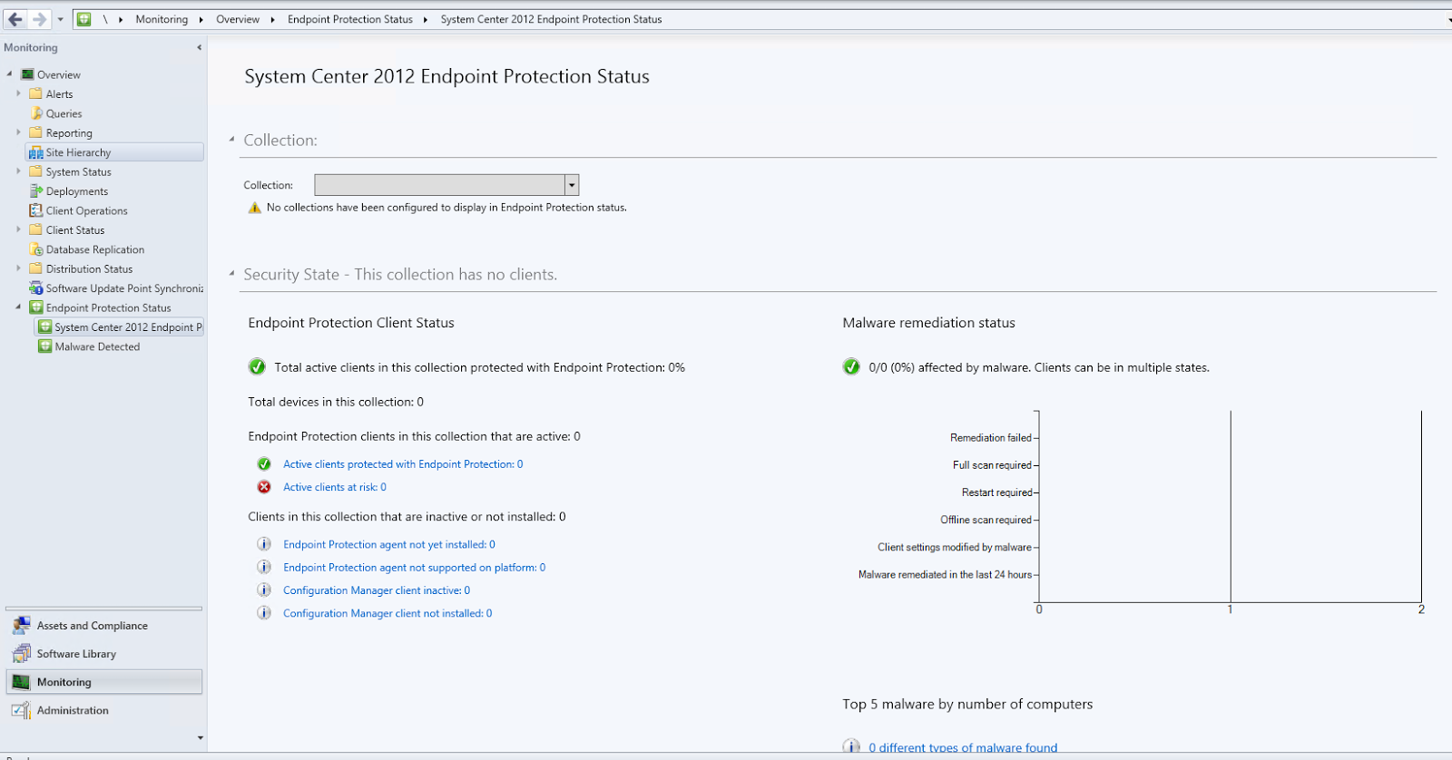 System Center 2012 Endpoint     - Microsoft System Center Suite
