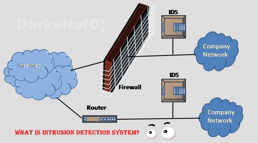 Website Security Vulnerability Scanner