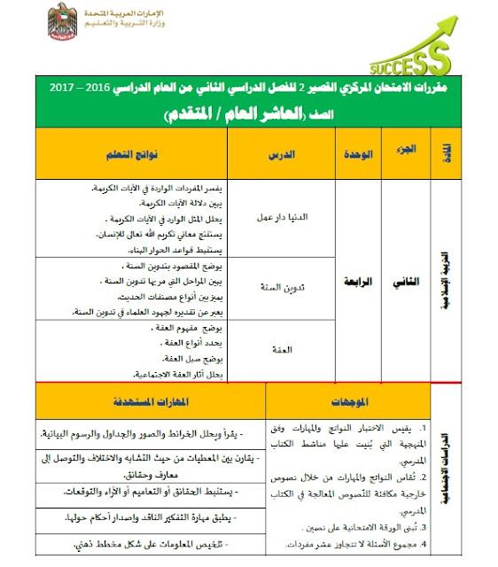 مقررات الامتحان المركزي القصير 2 للفصل الدراسي الثاني للصف العاشر المتقدم 2016-2017