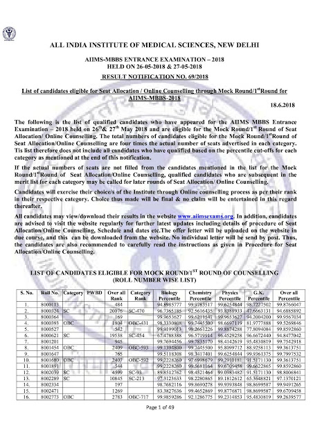 AIIMS-MBBS-entrance-test-result-2018