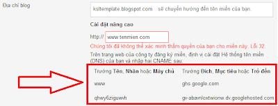 Hướng dẫn sử dụng tên miền tùy chọn cho Blogger