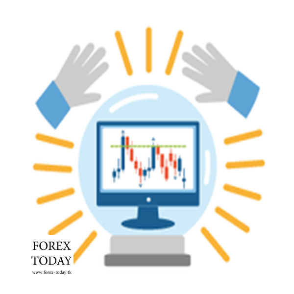Forex market today
