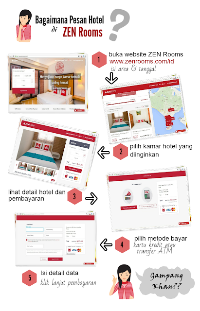 zen rooms hotel budget network