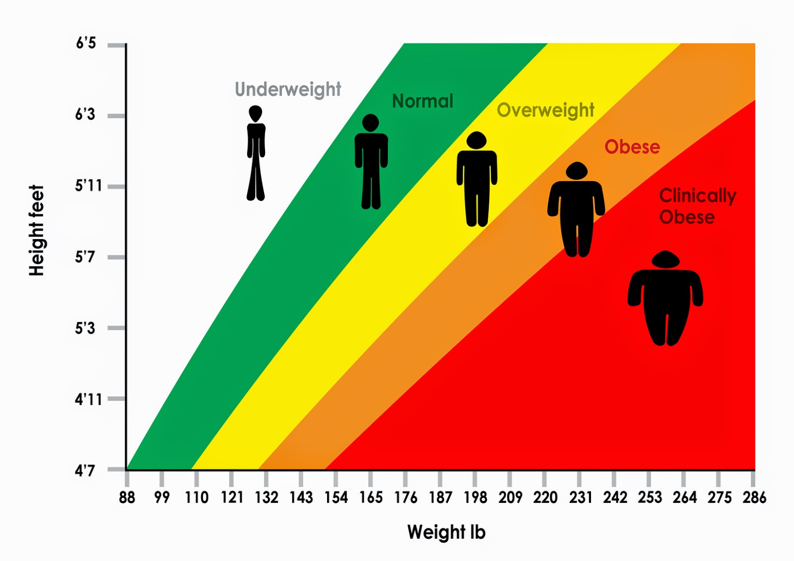 Baruna - Dislipidemia Dan Manajemen Berat Badan