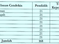 Rekrutmen Pegawai Non PNS Guru & Staf Administrasi Kemenag 2016