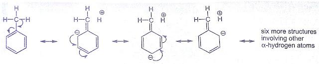 hyperconjugation in organic chemistry