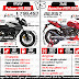TVS Apache RTR200 VS Pulsar NS200  performance bike for beginner