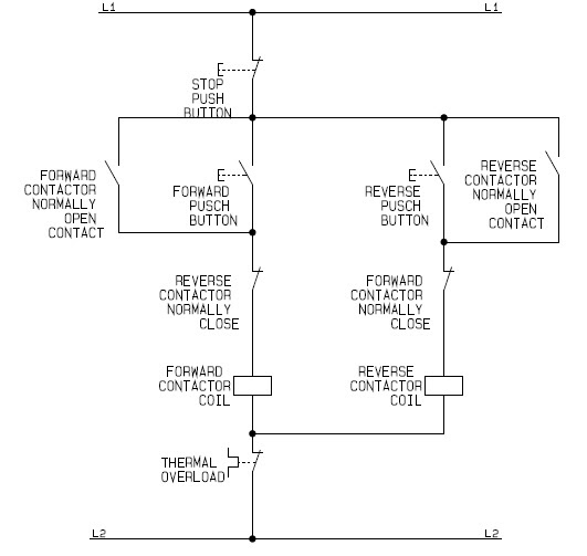 Flowchart schematic diagram for the Control Circuit of a Forward Reverse Direct On Line (DOL