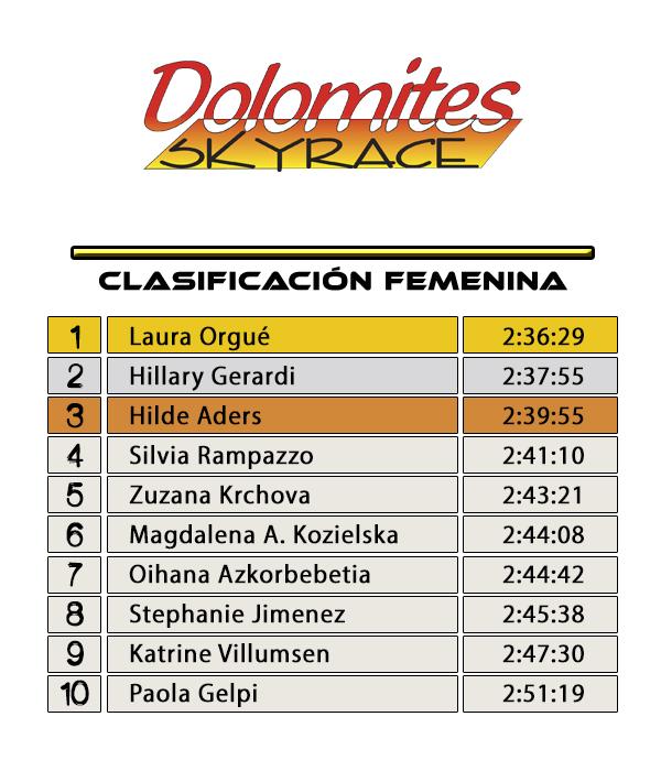 Clasificación Femenina - Dolomites Skyrace